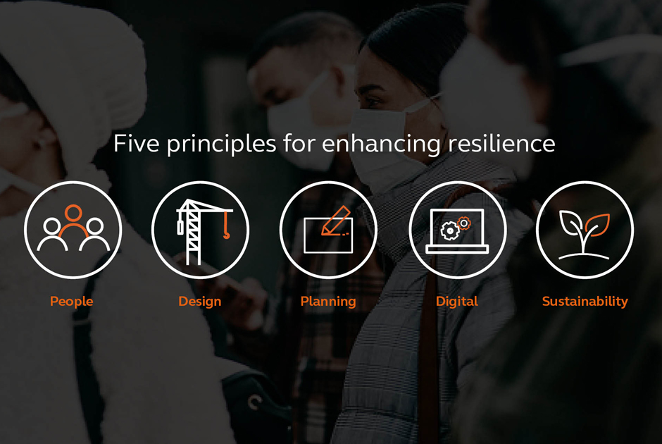 Five focus areas for post-pandemic resilience